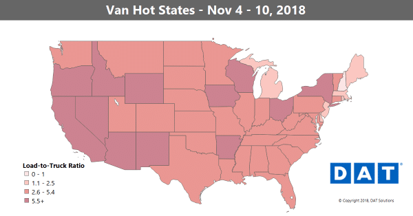 Thanksgiving surge boosts reefer prices; van freight heads eas